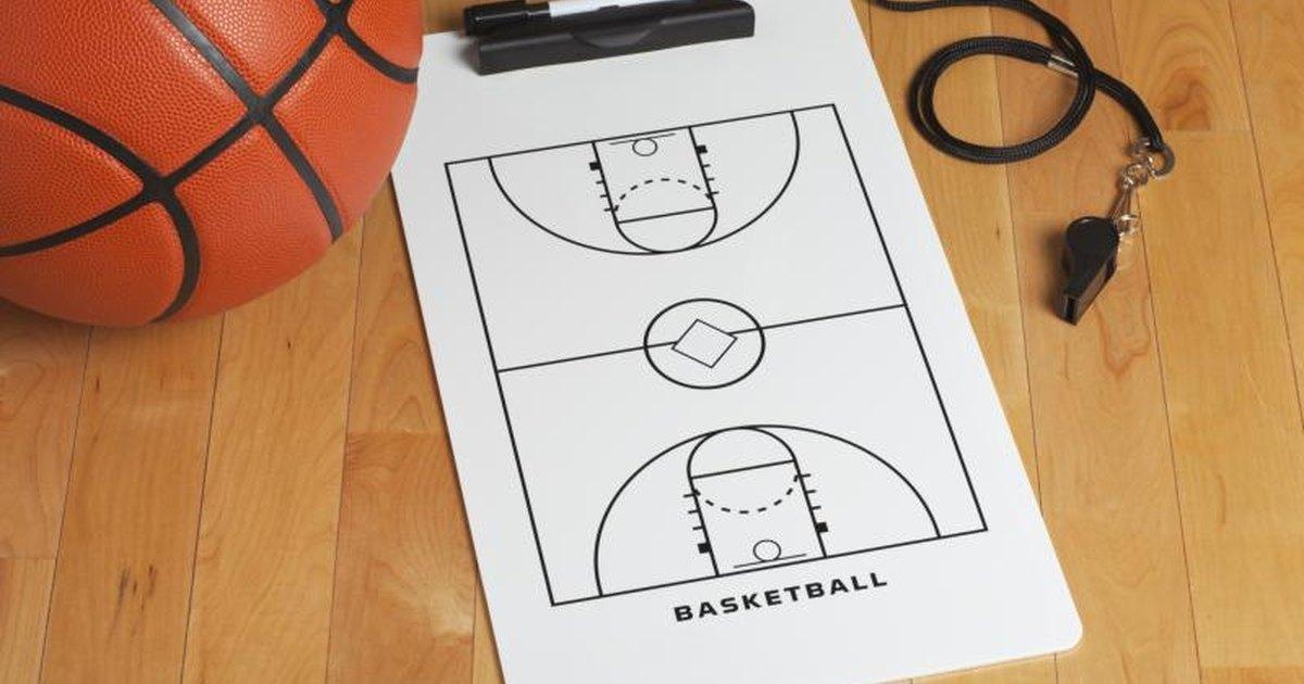 how to write a basketball coach u0026 39 s resume