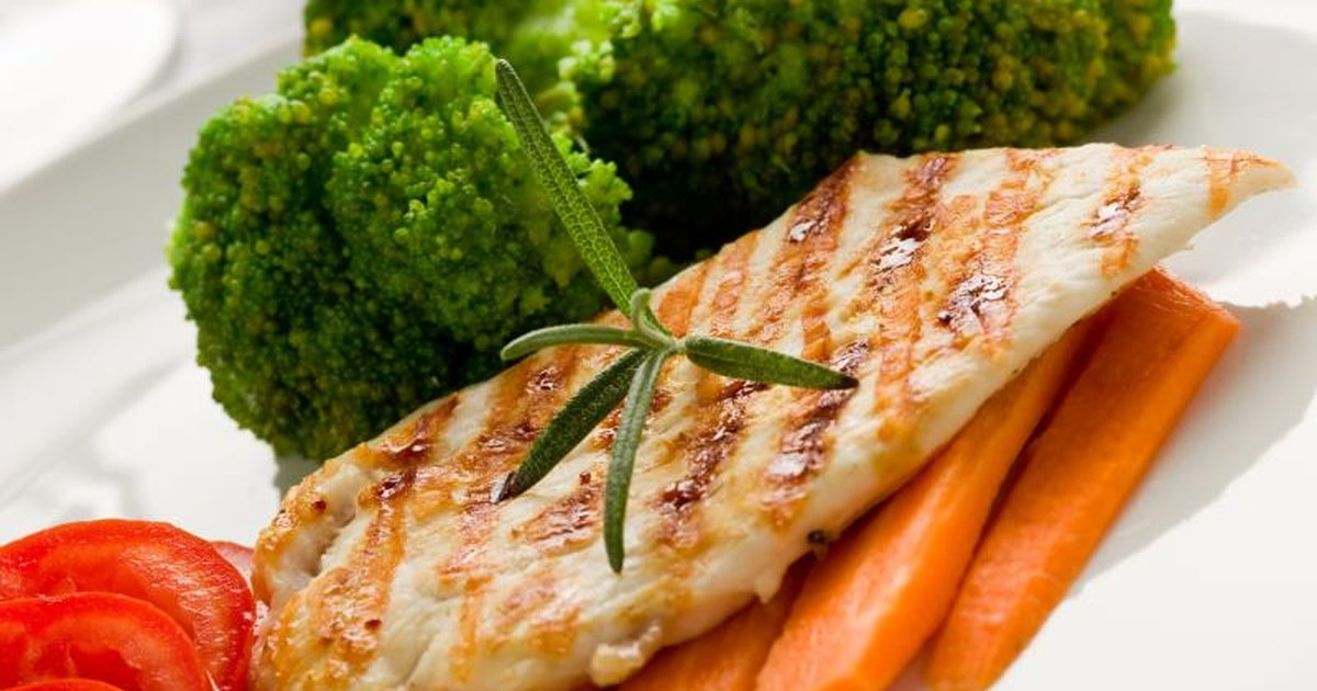 Apr 30,  · How to cook chicken breast healthy meal for fat loss How to cook chicken breast weight loss diet food healthy protein meals cooking kitchen .