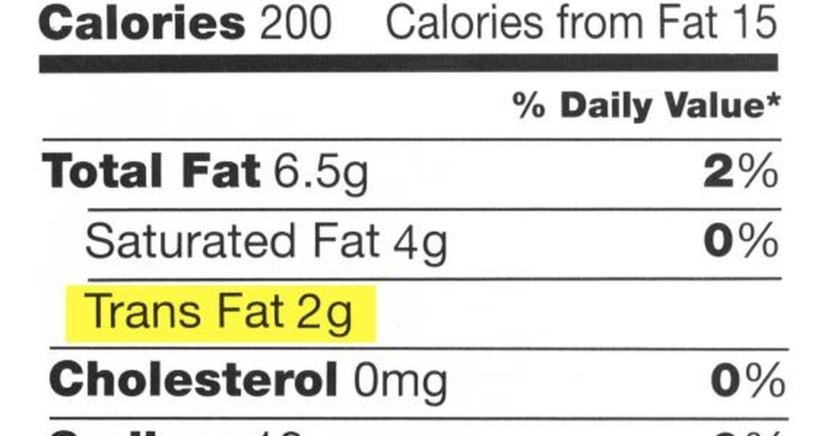 how to calculate calories from fat