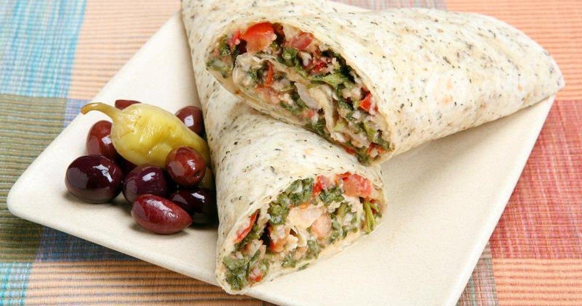 Ketogenic diet weight loss menu india