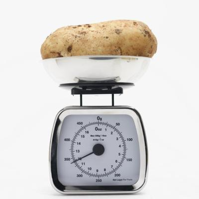 Weighing Food Portions
