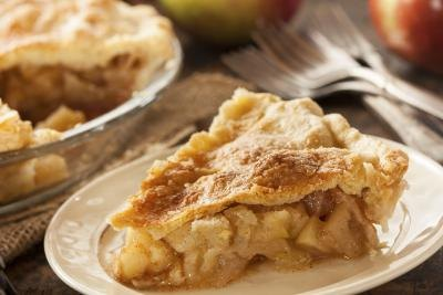 Calories in One Slice of Apple Pie