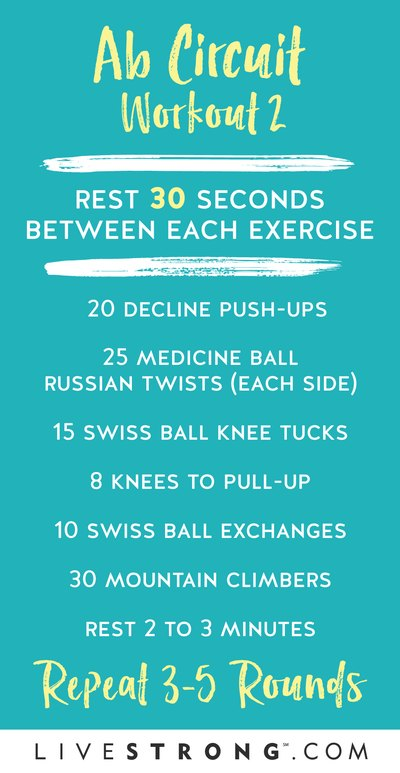 4 Weeks to a Stronger Core With Simple-Yet-Effective Circuit Workouts