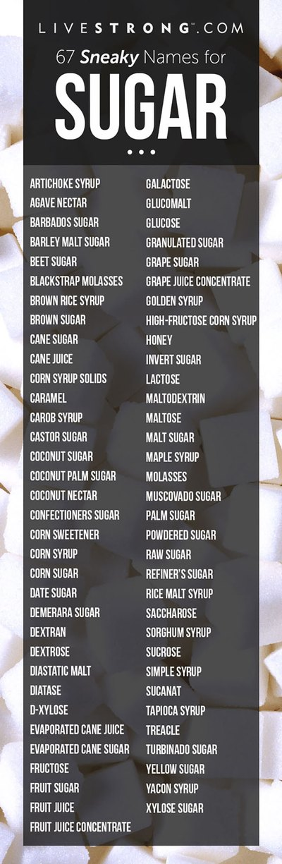 What's in a name? In the case of sugar, there are many names.