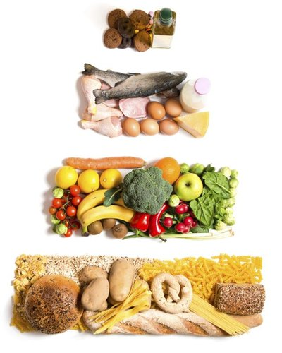 The Different Types of Nutrients & Vitamins