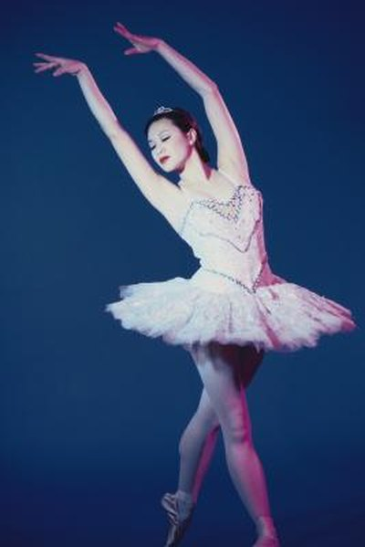 Seven Basic Ballet Movements
