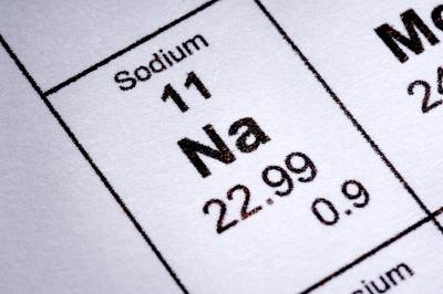 What is the RDA of Sodium?
