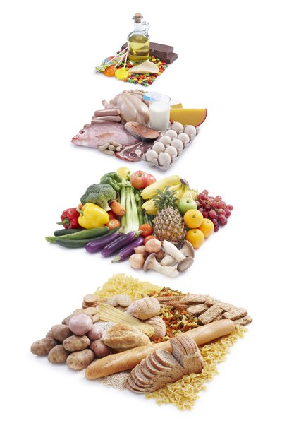A balanced diet includes foods from all the food groups, including lean meats, lowfat dairy products, fruits, vegetabes and unsaturated fats.