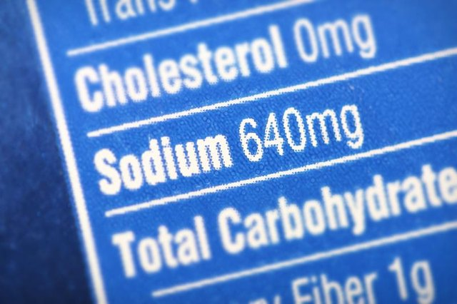 How Much Sodium Is in a 2000-Calorie Diet?