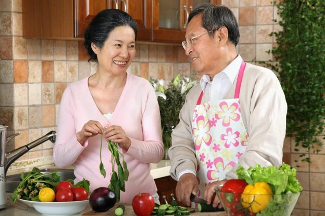 Recommended Daily Calories for Older Men & Women