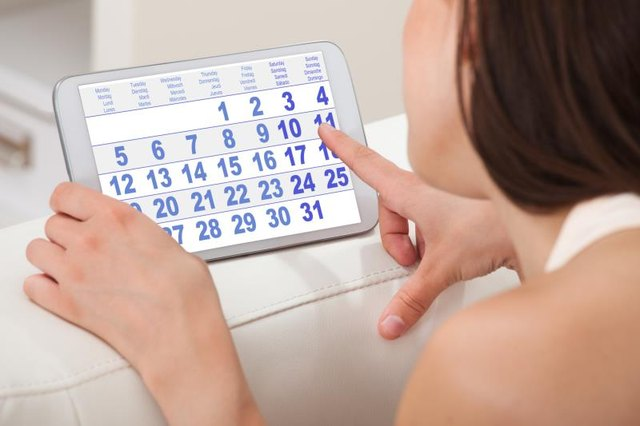 Birth Control Calendar Method
