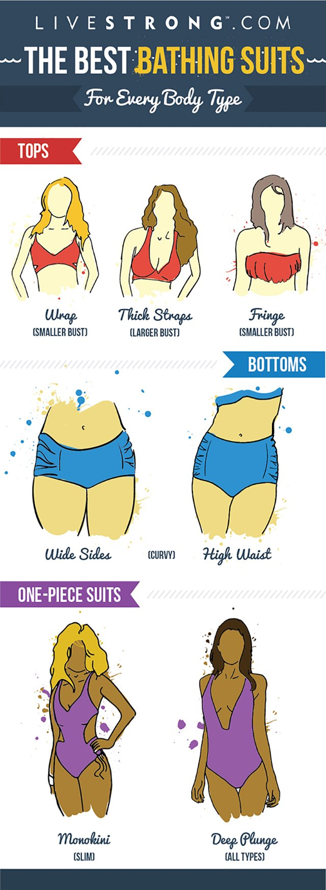 Which bathing suit fits your body type?