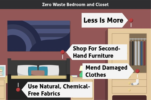 Your bedroom and closet are ideal places go minimal.