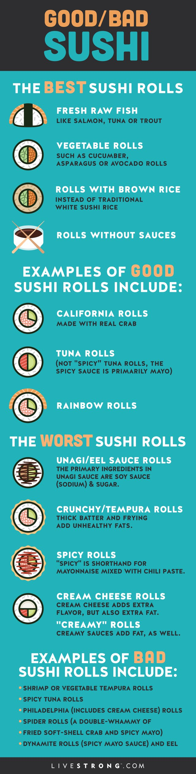 Is Eating Sushi Healthy? Plus the Best & Worst Sushi to Order