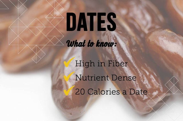Dates are berries from palm trees.