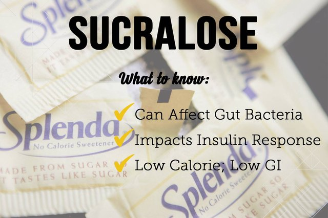 Getty Images - Sucralose