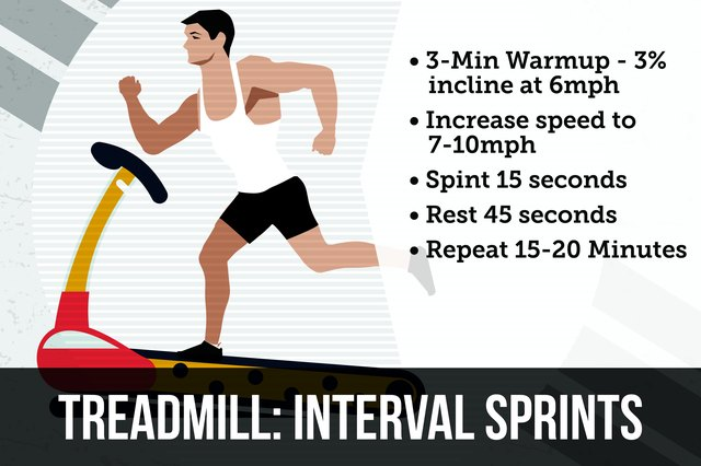 Treadmill intervals are one of the best high-intensity training methods.