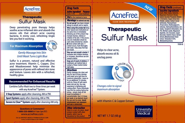 Sulfur Mask for Acne