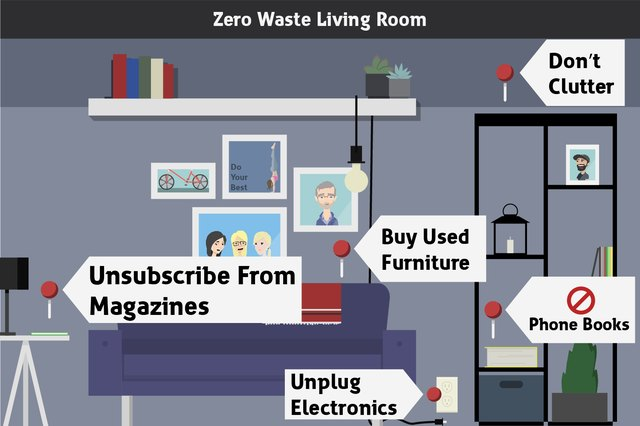Can you live with less in your living room?