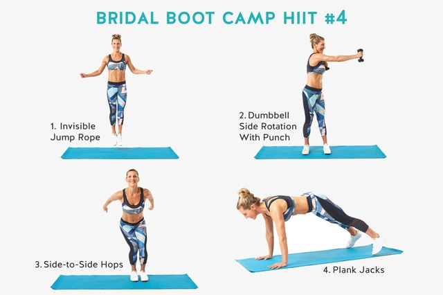 Your final HIIT workout!
