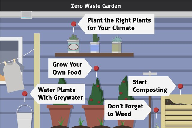 Make your green space even greener with these tips.