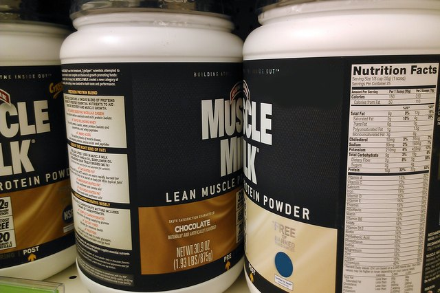 Anabolic Whey Protein & Its Uses