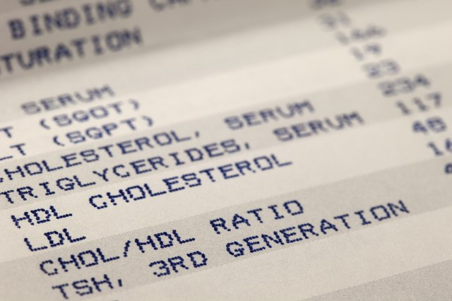 A computer printout of cholesterol screening results