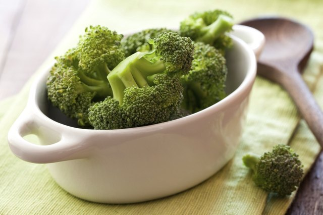 small bowl of  broccoli