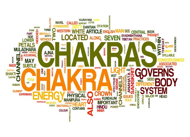 Part of raising the Kundalini involves opening the chakras.