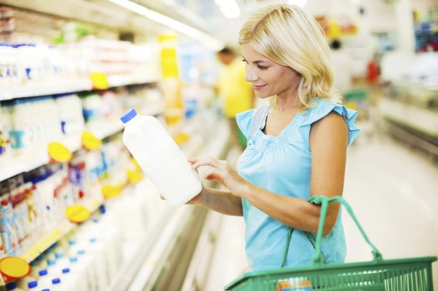Healthy Grocery List to Gain Weight
