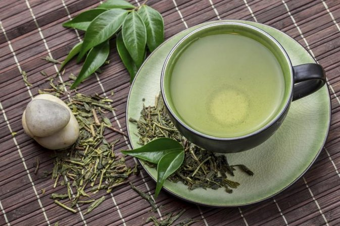 Green Tea, Coffee & Weight Loss