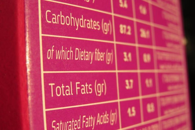 Calories Recommended: Is It Calories Consumed or Net Calories?