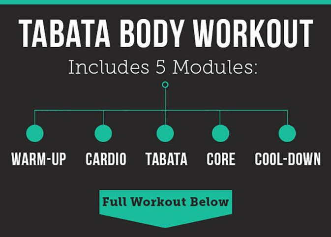 A 20-Minute Metabolism-Boosting, Official Tabata Workout