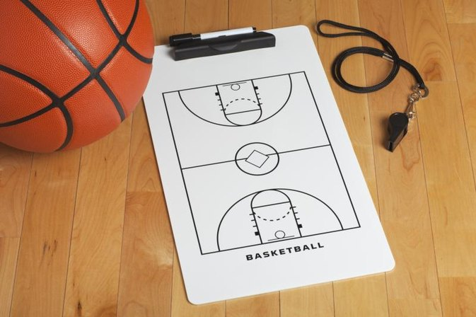 How to Write a Basketball Coach's Resume