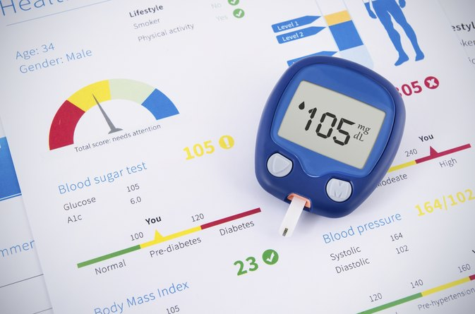 Diabetes Sliding Scale & Insulin Administration