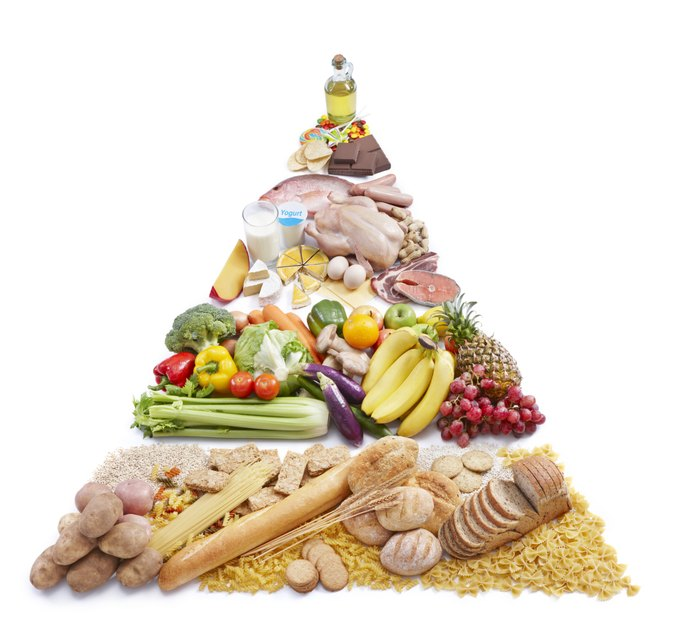 Importance of food pyramids livestrong com for Articles cuisine