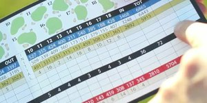 What Does 'T' Mean in a Golf Score?