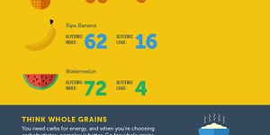 Eating and Exercise Tips for Your 30s (Infogr…