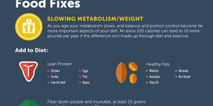 Eating and Exercise Tips for Your 40s (Infogr…
