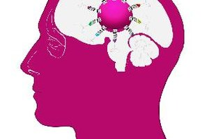 Does Lack of Stimulation Affect Cognitive Development i…