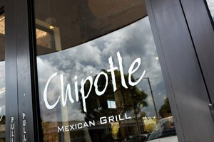 Is Chipotle Healthy?