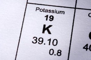 What Can Too Much or Too Little Potassium Lead To?