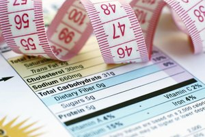 How to Calculate Nutrition Goals for Weight Loss