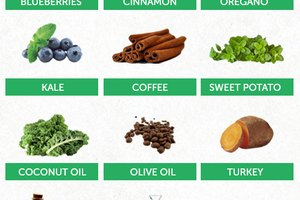 19 Best Brain Superfoods