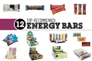 The Top 12 Energy Bars for Every Occasion (Post-Workout…
