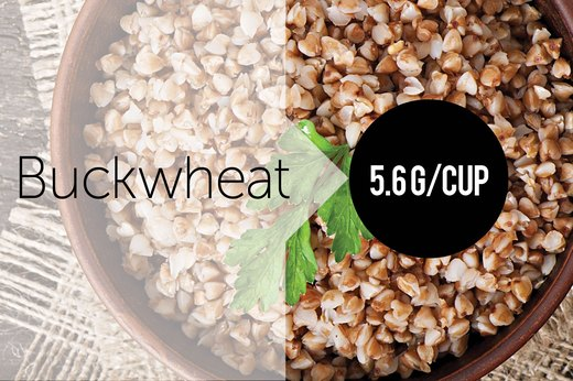 10. Cooked Buckwheat (1 Cup Groats): About 5.68g of Protein