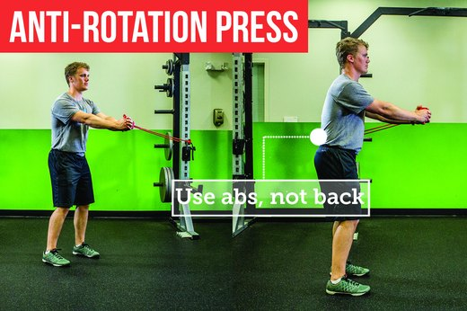 4. Anti-Rotation Press
