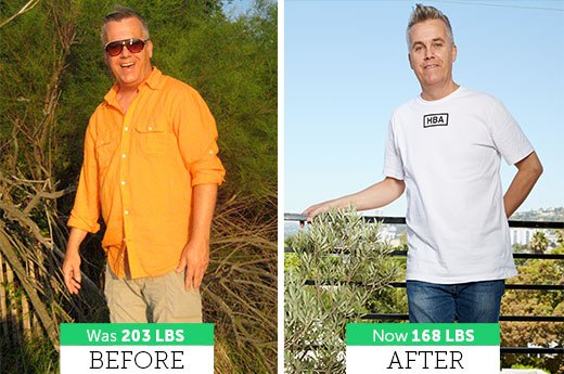 Ed M. Lost 35 Pounds!
