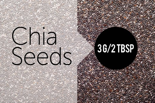 4. Dried Chia Seeds (2 tbsp): About 3g of Protein