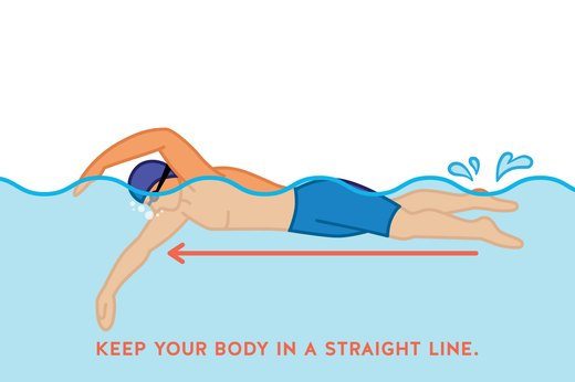 4. Keep Your Body in Line